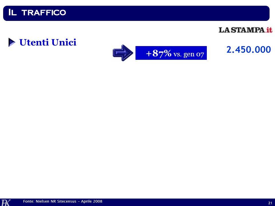 21 Utenti Unici Fonte: Nielsen NR Sitecensus – Aprile 2008 +87% vs. gen 07 2.450.000 Il traffico