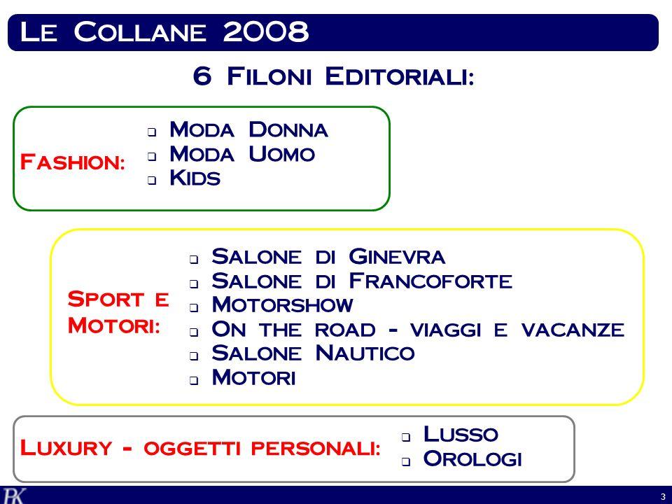 3 6 Filoni Editoriali: Le Collane 2008 Sport e Motori: Luxury – oggetti personali: Lusso Orologi Fashion: Moda Donna Moda Uomo Kids Salone di Ginevra