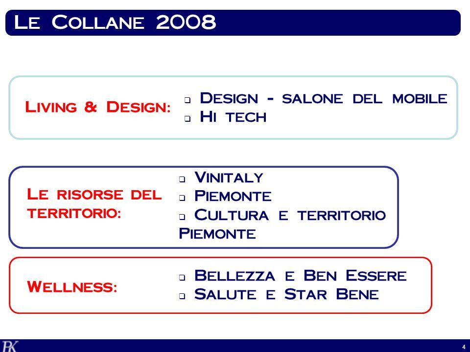 4 Living & Design: Design – salone del mobile Hi tech Le risorse del territorio: Vinitaly Piemonte Cultura e territorio Piemonte Wellness: Bellezza e