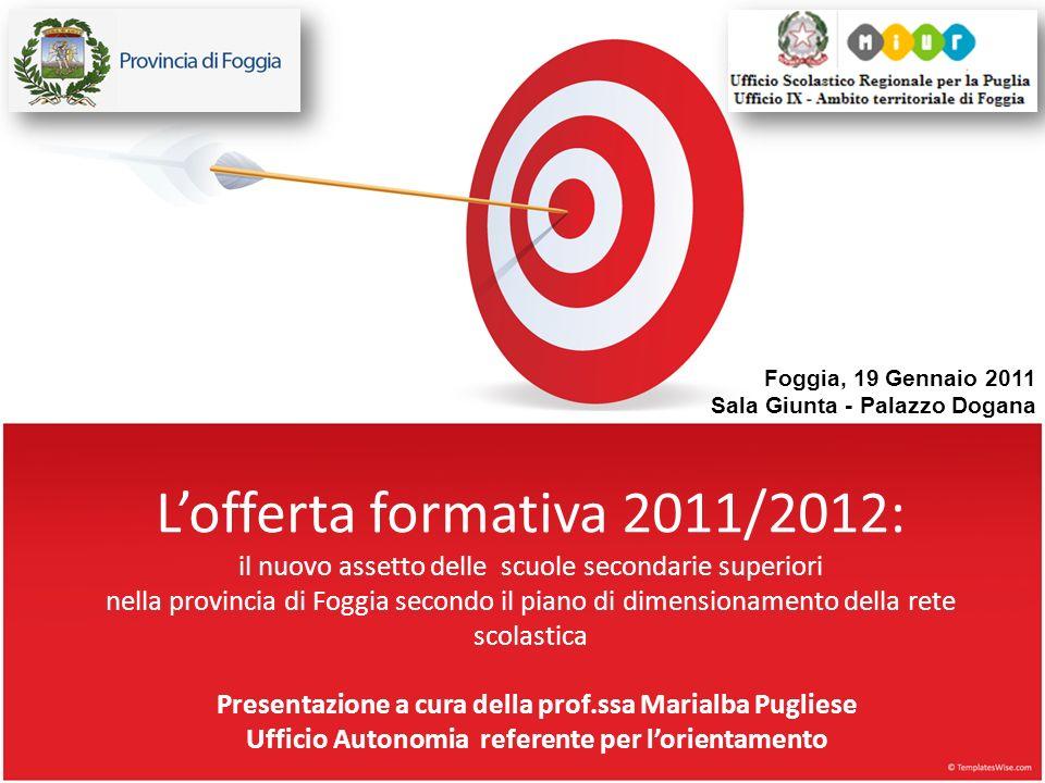 Lofferta formativa 2011/2012: il nuovo assetto delle scuole secondarie superiori nella provincia di Foggia secondo il piano di dimensionamento della r