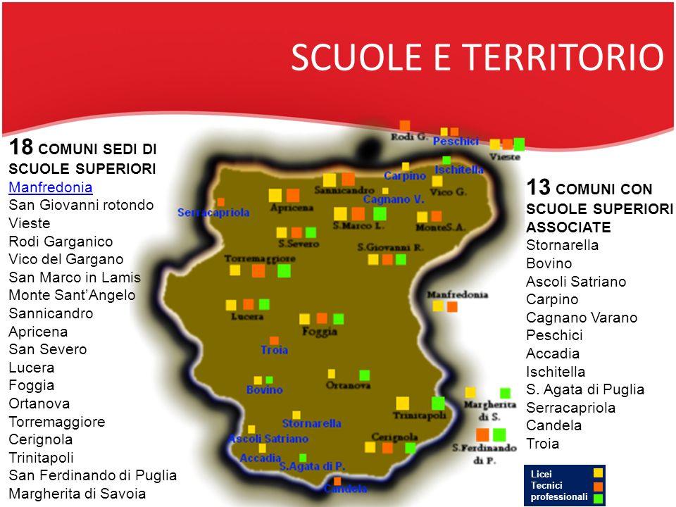 SCUOLE E TERRITORIO 18 COMUNI SEDI DI SCUOLE SUPERIORI Manfredonia San Giovanni rotondo Vieste Rodi Garganico Vico del Gargano San Marco in Lamis Mont