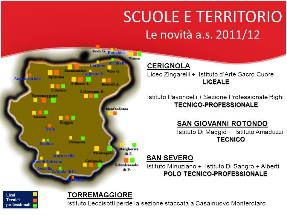 SCUOLE E TERRITORIO Le novità a.s. 2011/12 Licei Tecnici professionali CERIGNOLA Liceo Zingarelli + Istituto dArte Sacro CuoreLICEALE Istituto Pavonce