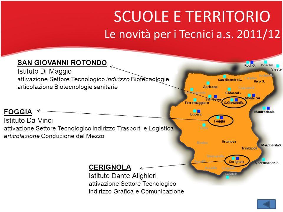 SCUOLE E TERRITORIO Le novità per i Tecnici a.s. 2011/12 CERIGNOLA Istituto Dante Alighieri attivazione Settore Tecnologico indirizzo Grafica e Comuni