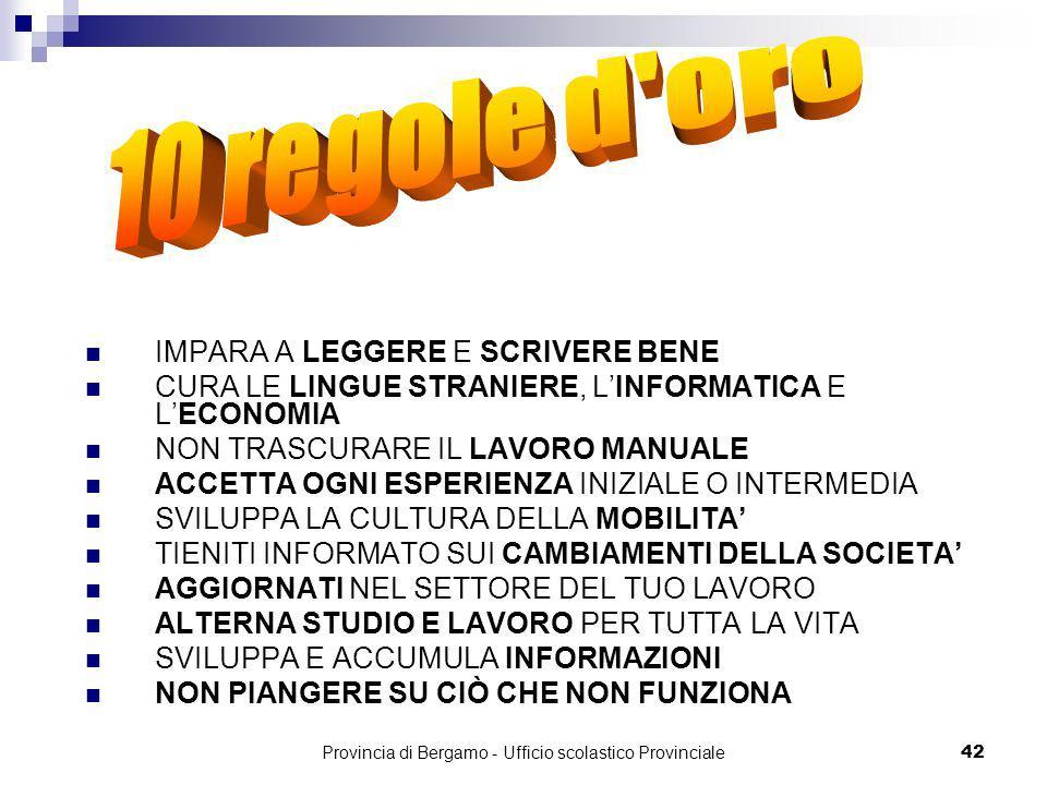 Provincia di Bergamo - Ufficio scolastico Provinciale 42 IMPARA A LEGGERE E SCRIVERE BENE CURA LE LINGUE STRANIERE, LINFORMATICA E LECONOMIA NON TRASCURARE IL LAVORO MANUALE ACCETTA OGNI ESPERIENZA INIZIALE O INTERMEDIA SVILUPPA LA CULTURA DELLA MOBILITA TIENITI INFORMATO SUI CAMBIAMENTI DELLA SOCIETA AGGIORNATI NEL SETTORE DEL TUO LAVORO ALTERNA STUDIO E LAVORO PER TUTTA LA VITA SVILUPPA E ACCUMULA INFORMAZIONI NON PIANGERE SU CIÒ CHE NON FUNZIONA