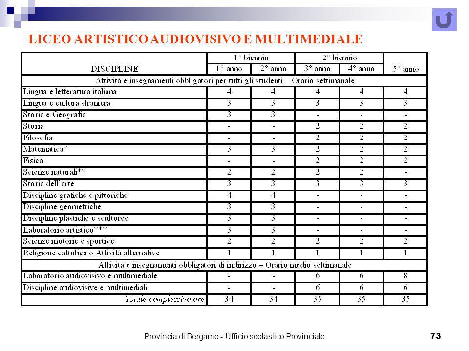 Provincia di Bergamo - Ufficio scolastico Provinciale 73 LICEO ARTISTICO AUDIOVISIVO E MULTIMEDIALE
