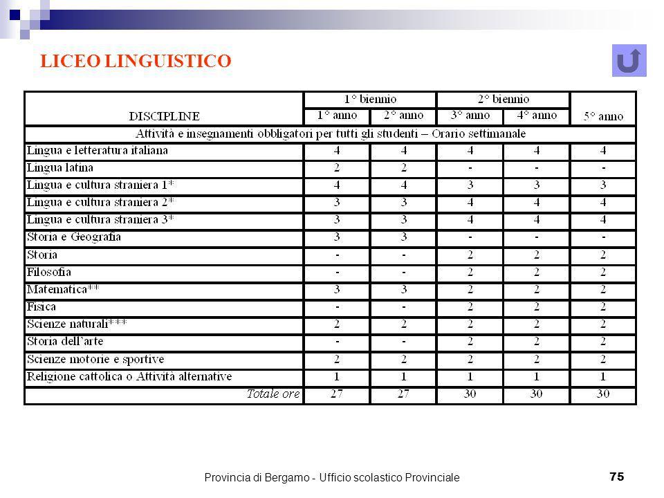 Provincia di Bergamo - Ufficio scolastico Provinciale 75 LICEO LINGUISTICO