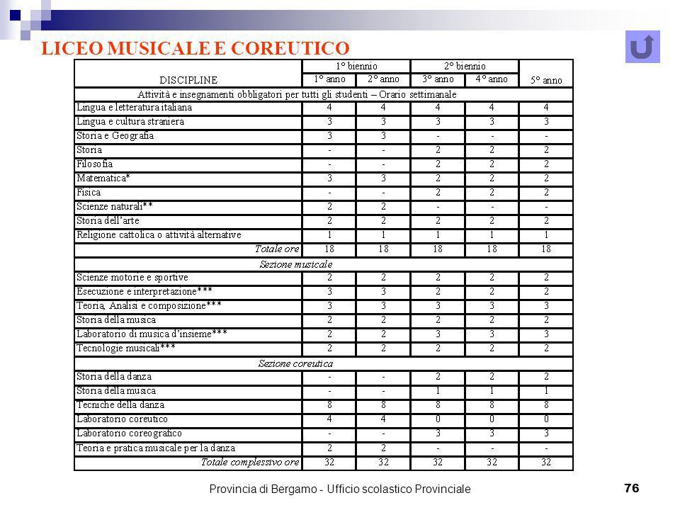 Provincia di Bergamo - Ufficio scolastico Provinciale 76 LICEO MUSICALE E COREUTICO