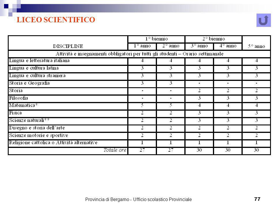 Provincia di Bergamo - Ufficio scolastico Provinciale 77 LICEO SCIENTIFICO
