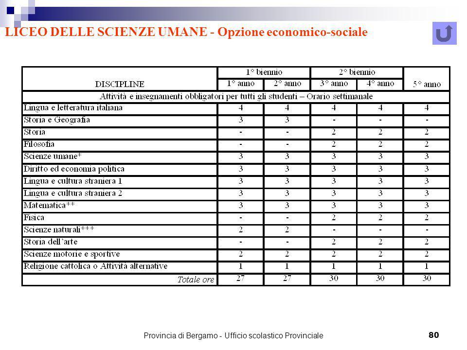 Provincia di Bergamo - Ufficio scolastico Provinciale 80 LICEO DELLE SCIENZE UMANE - Opzione economico-sociale