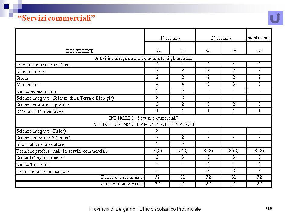 Provincia di Bergamo - Ufficio scolastico Provinciale 98 Servizi commerciali
