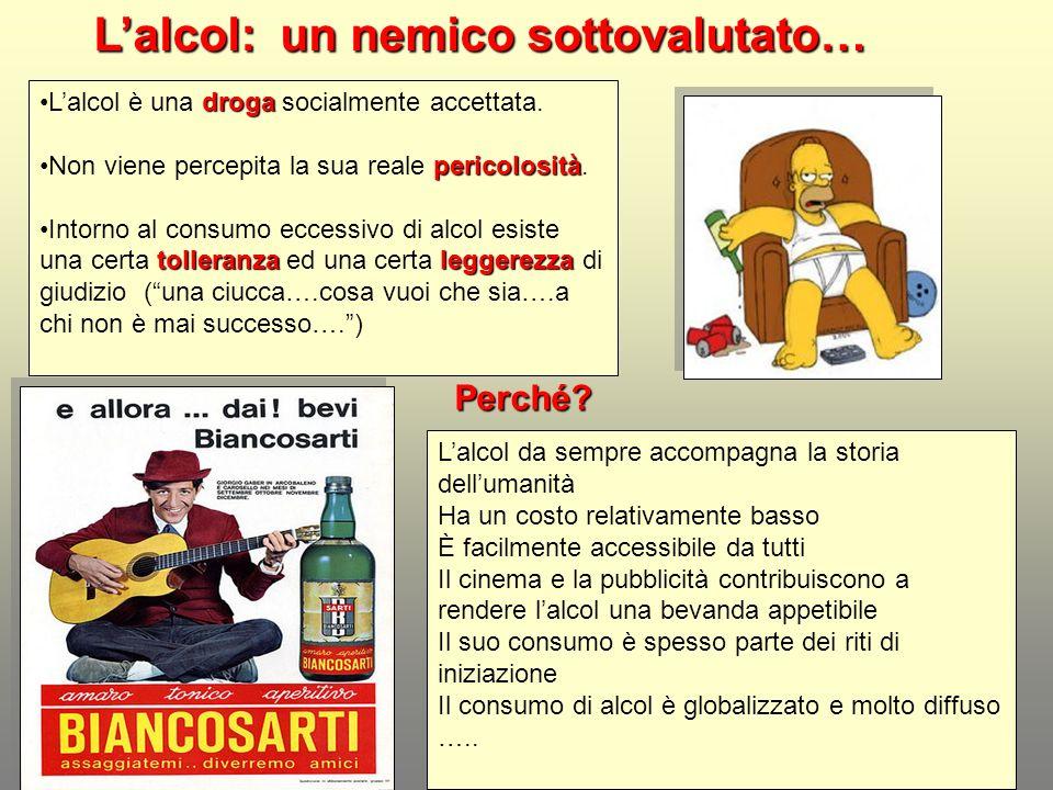 drogaLalcol è una droga socialmente accettata.