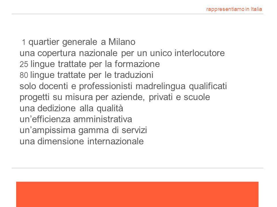1 quartier generale a Milano una copertura nazionale per un unico interlocutore 25 lingue trattate per la formazione 80 lingue trattate per le traduzi