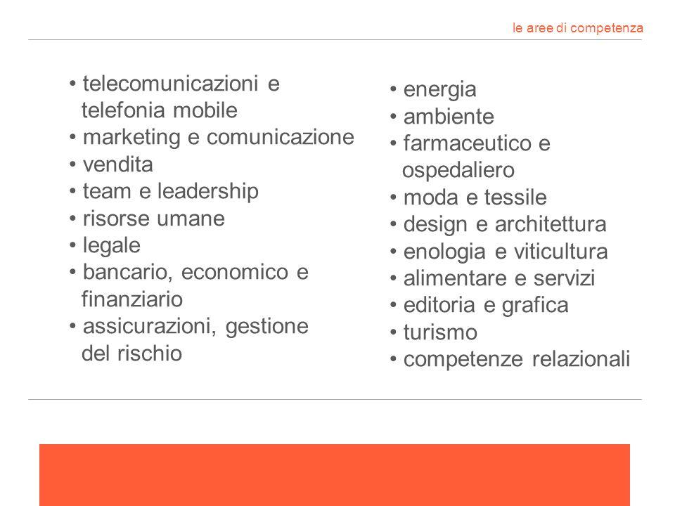 servizi e consulenza linguistica su misura ______________________________________________________________ servizi di coaching in presenza e telefonico ______________________________________________________________ formazione finanziata e programmi specialistici per aziende e professionisti _______________________________________________________________ e-learning di livello mondiale selezione linguistica del personale azienda mediazione internazionale ______________________________________________________________ traduzione in oltre 80 lingue ______________________________________________________________ _____________________________________________________________ asseverazioni, legalizzazioni e visti consolari interpretariati e servizi congressuali localizzazione di software e siti web ______________________________________________________________