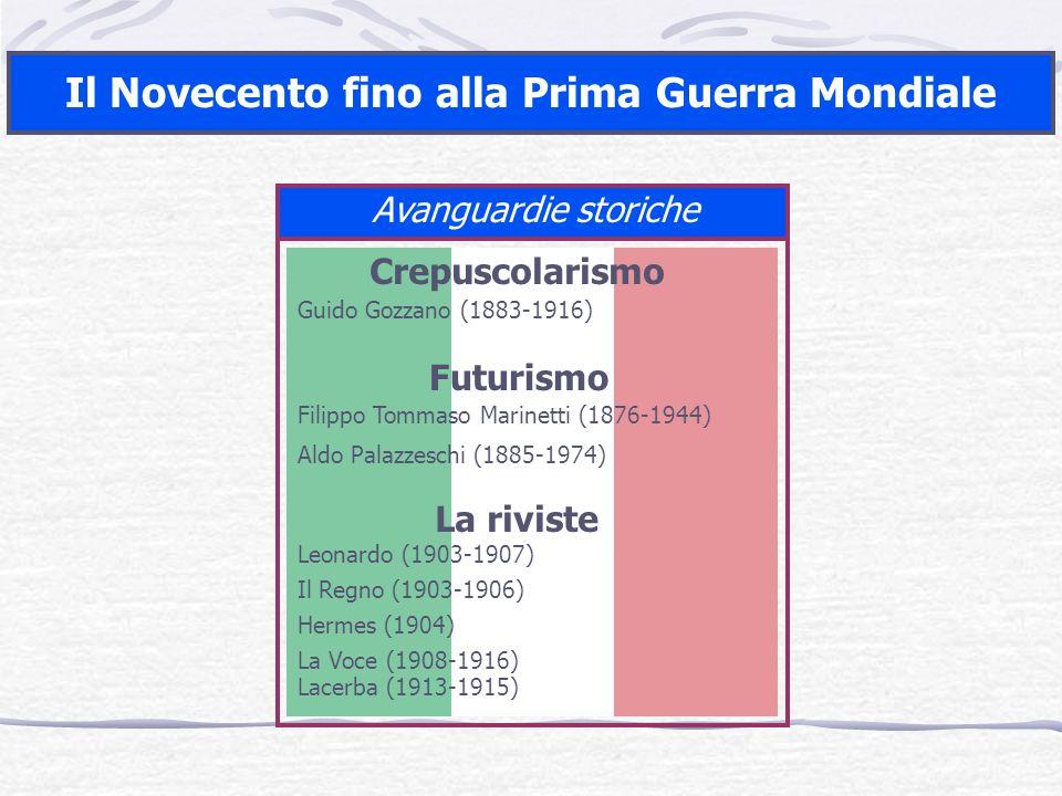 Il Novecento fino alla Prima Guerra Mondiale Avanguardie storiche Crepuscolarismo Guido Gozzano (1883-1916) Futurismo Aldo Palazzeschi (1885-1974) Leo