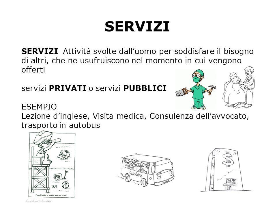 SERVIZI Attività svolte dalluomo per soddisfare il bisogno di altri, che ne usufruiscono nel momento in cui vengono offerti servizi PRIVATI o servizi