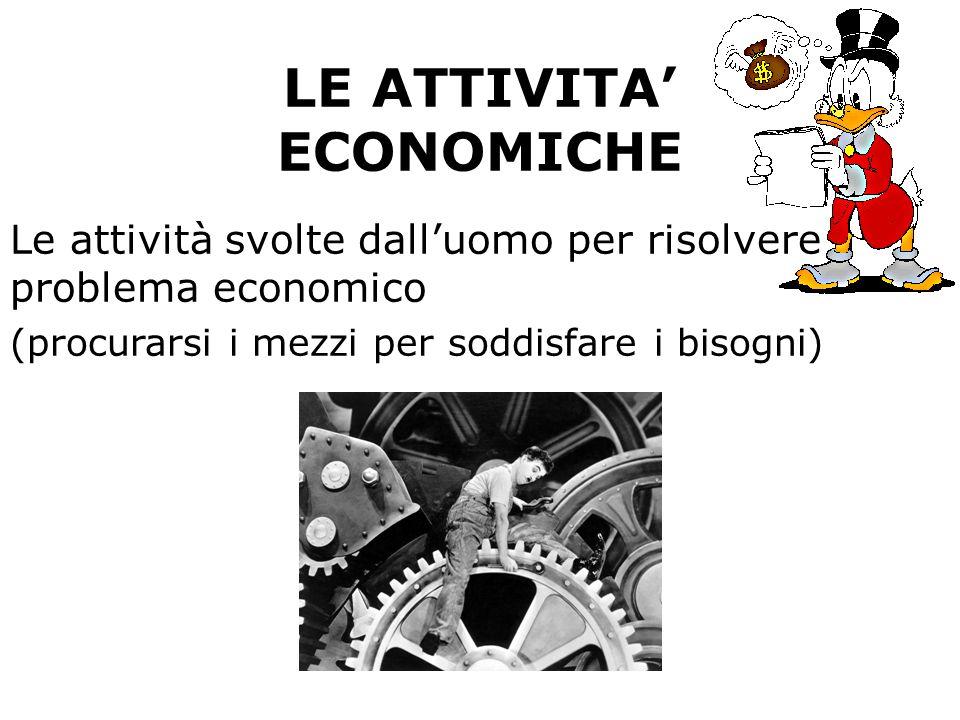 LE ATTIVITA ECONOMICHE Le attività svolte dalluomo per risolvere il problema economico (procurarsi i mezzi per soddisfare i bisogni)