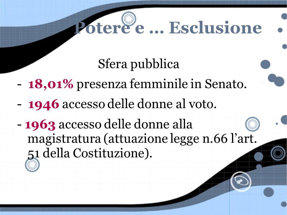 Potere e … Esclusione Sfera pubblica - 18,01% presenza femminile in Senato. - 1946 accesso delle donne al voto. - 1963 accesso delle donne alla magist