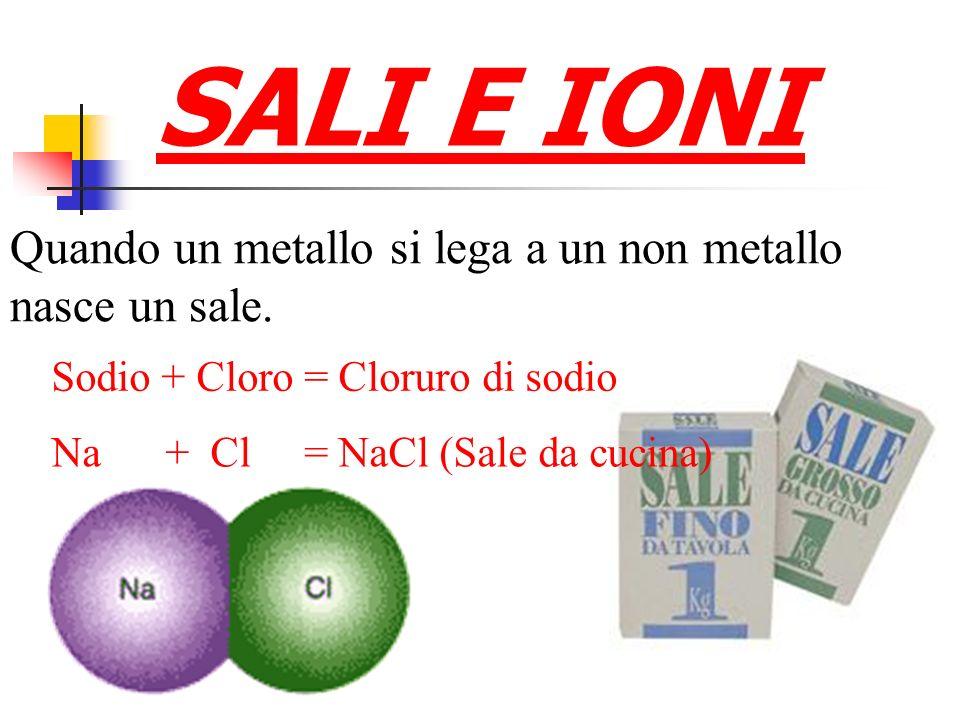 SALI E IONI Quando un metallo si lega a un non metallo nasce un sale.