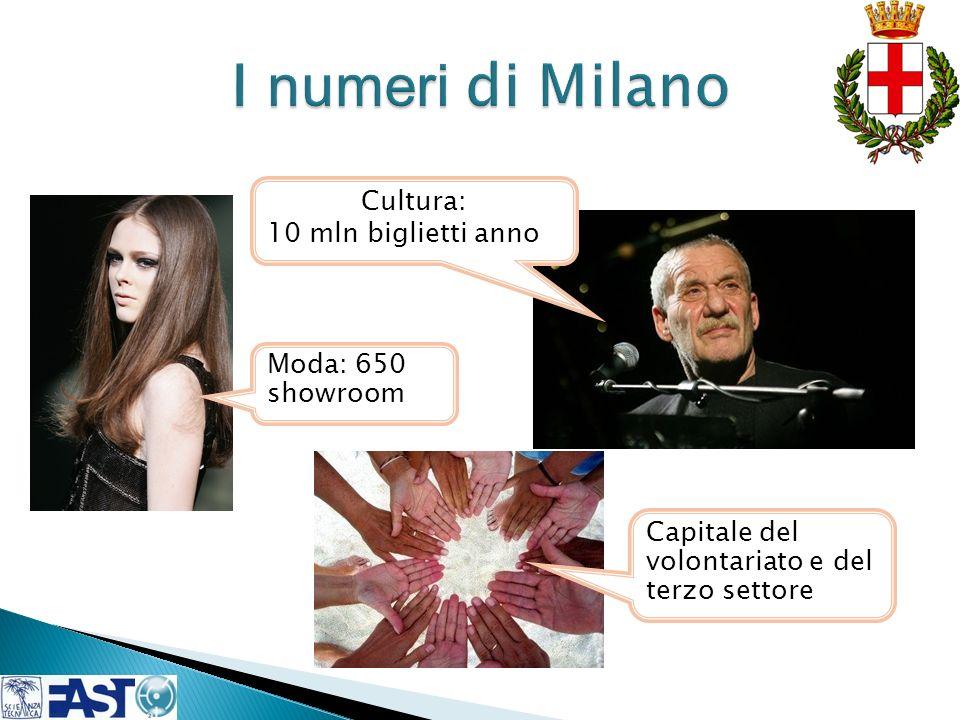 Cultura: 10 mln biglietti anno Moda: 650 showroom Capitale del volontariato e del terzo settore