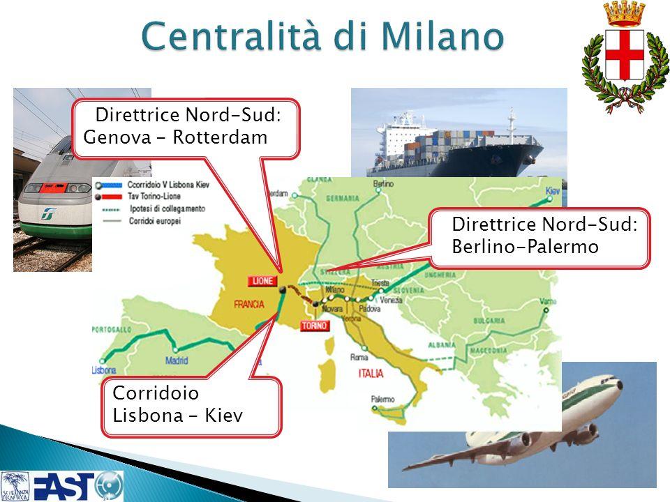 Corridoio Lisbona - Kiev Direttrice Nord-Sud: Genova - Rotterdam Direttrice Nord-Sud: Berlino-Palermo