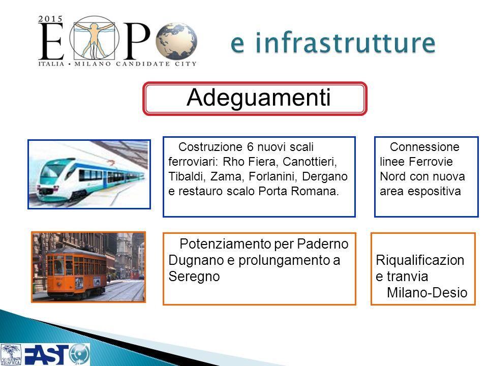 Adeguamenti Tangenziale Est Esterna e Pedemontana 8 percorsi ciclabili da centro a periferia per 120 km Da città ad Expo: 2 percorsi di 20 km.