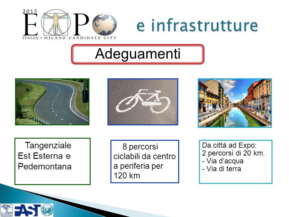 Adeguamenti Tangenziale Est Esterna e Pedemontana 8 percorsi ciclabili da centro a periferia per 120 km Da città ad Expo: 2 percorsi di 20 km. - Via d