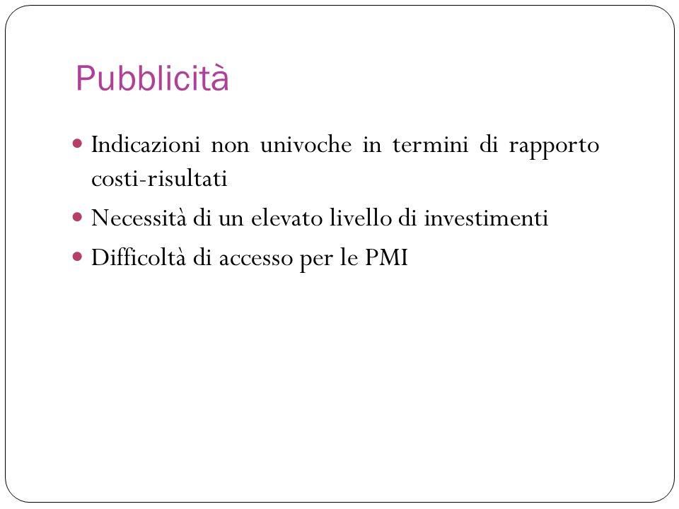 Pubblicità Indicazioni non univoche in termini di rapporto costi-risultati Necessità di un elevato livello di investimenti Difficoltà di accesso per l