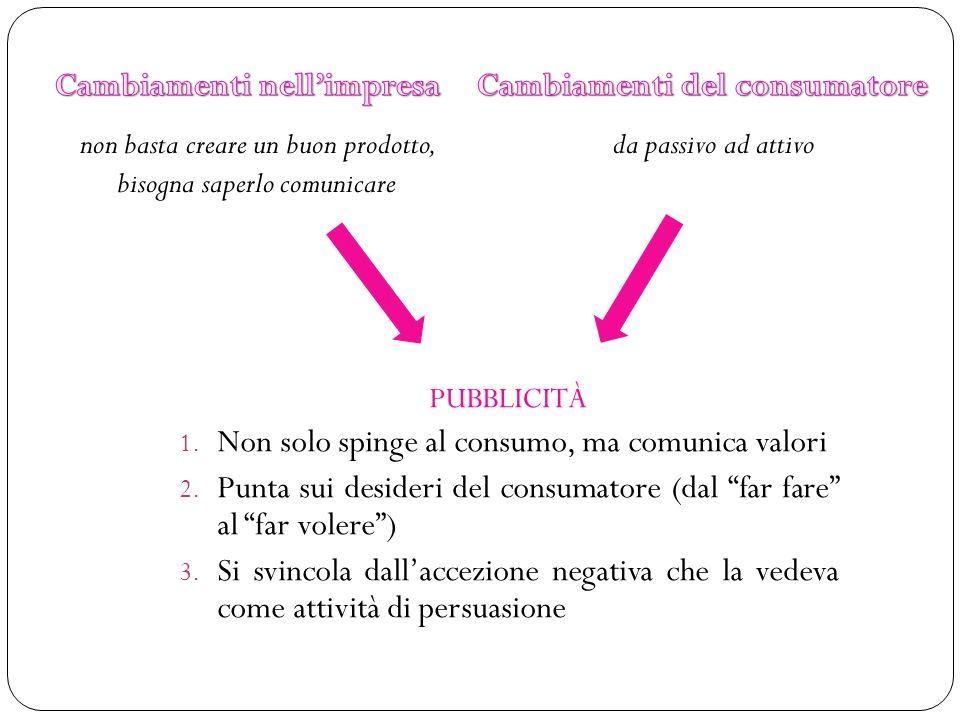 PUBBLICITÀ 1. Non solo spinge al consumo, ma comunica valori 2. Punta sui desideri del consumatore (dal far fare al far volere) 3. Si svincola dallacc