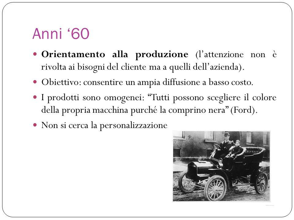 Anni 60 Orientamento alla produzione (lattenzione non è rivolta ai bisogni del cliente ma a quelli dellazienda). Obiettivo: consentire un ampia diffus