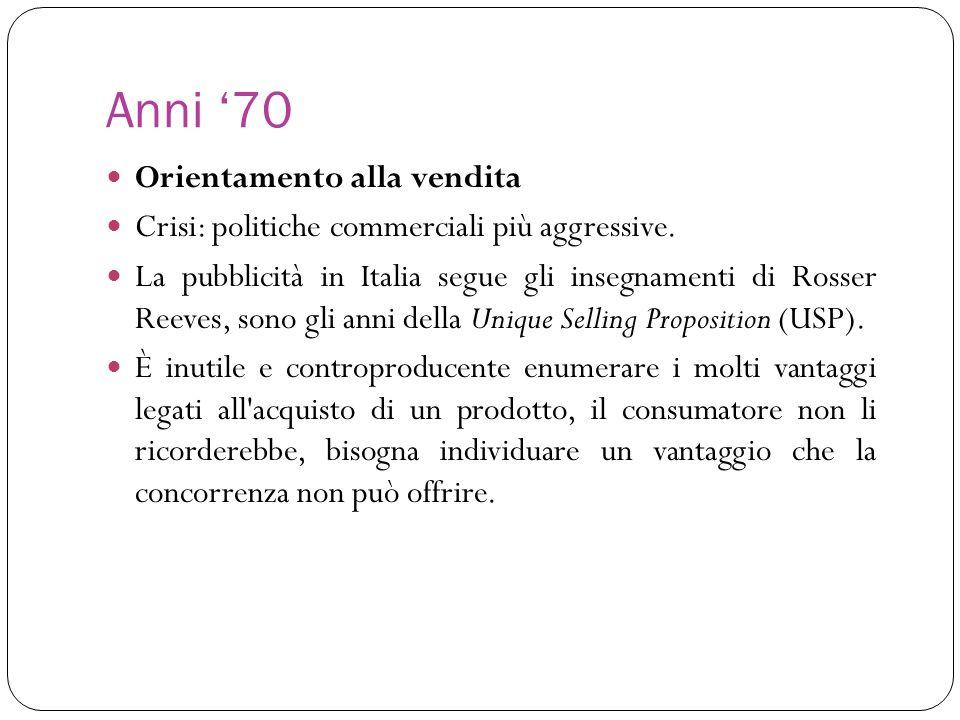 Anni 70 Orientamento alla vendita Crisi: politiche commerciali più aggressive. La pubblicità in Italia segue gli insegnamenti di Rosser Reeves, sono g