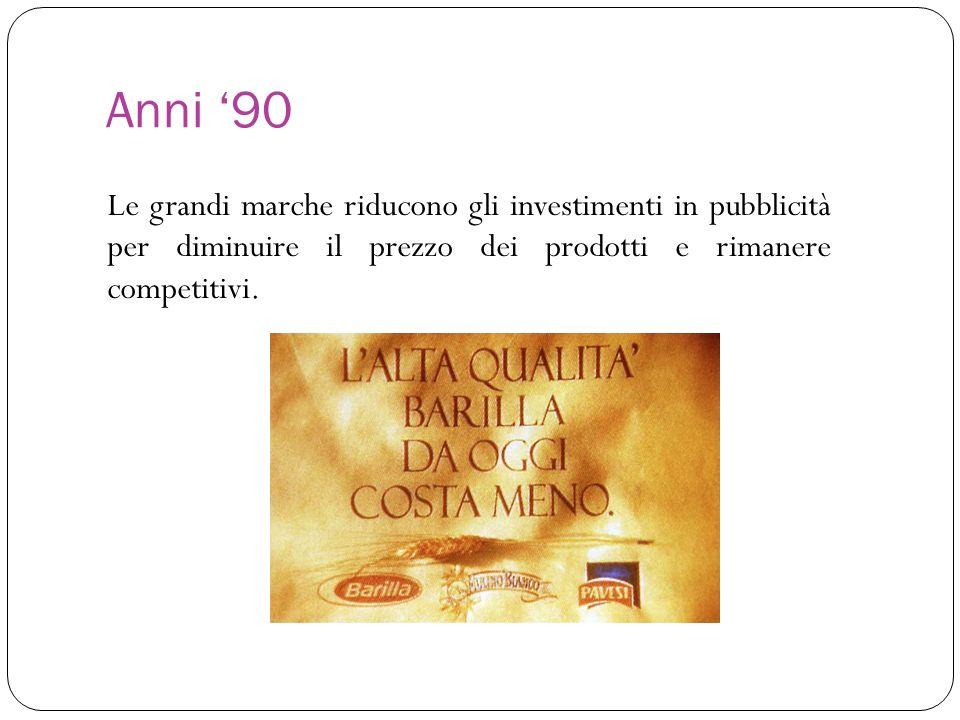 Anni 90 Le grandi marche riducono gli investimenti in pubblicità per diminuire il prezzo dei prodotti e rimanere competitivi.