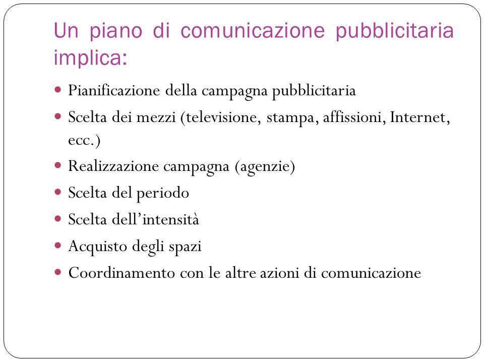 Un piano di comunicazione pubblicitaria implica: Pianificazione della campagna pubblicitaria Scelta dei mezzi (televisione, stampa, affissioni, Intern