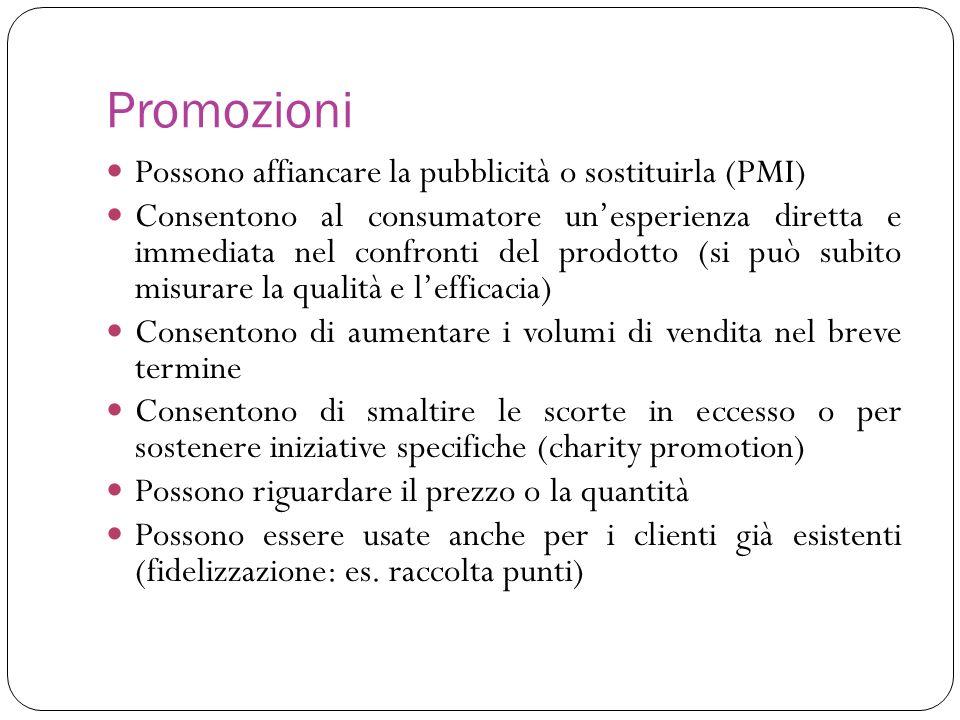 Promozioni Possono affiancare la pubblicità o sostituirla (PMI) Consentono al consumatore unesperienza diretta e immediata nel confronti del prodotto