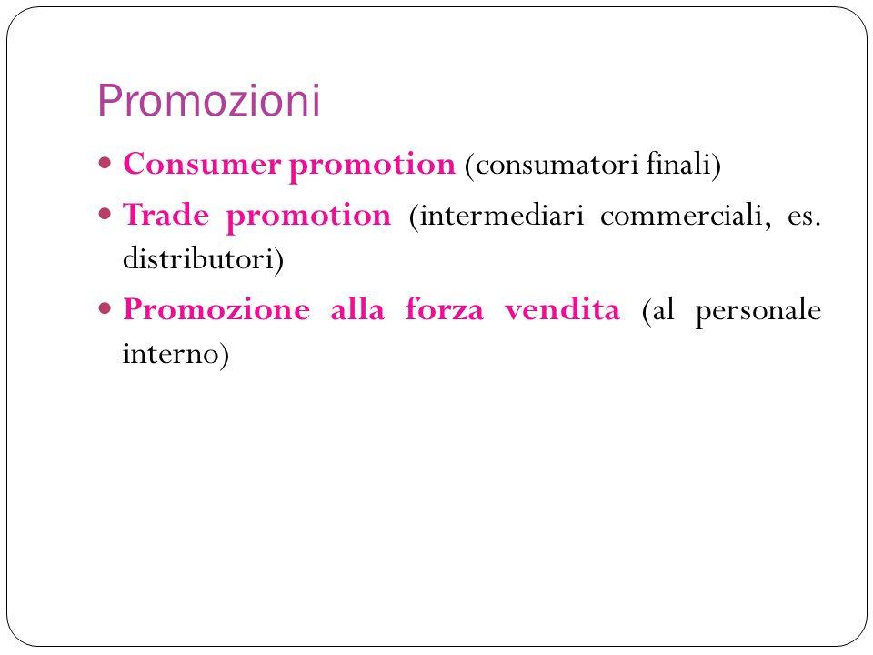 Promozioni Consumer promotion (consumatori finali) Trade promotion (intermediari commerciali, es. distributori) Promozione alla forza vendita (al pers