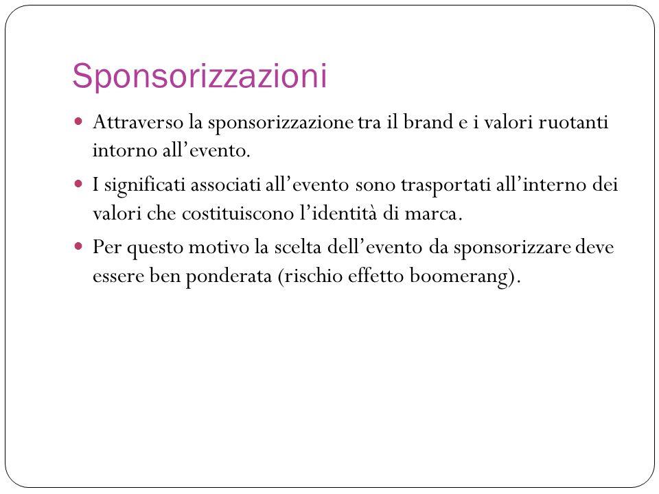 Sponsorizzazioni Attraverso la sponsorizzazione tra il brand e i valori ruotanti intorno allevento. I significati associati allevento sono trasportati
