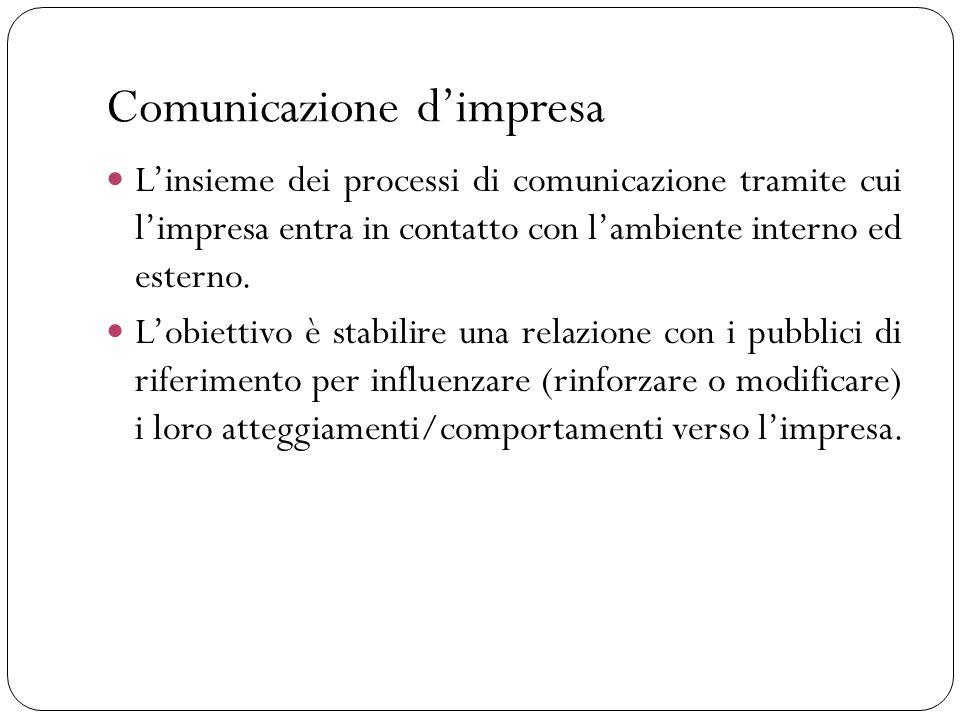 Comunicazione dimpresa Linsieme dei processi di comunicazione tramite cui limpresa entra in contatto con lambiente interno ed esterno. Lobiettivo è st