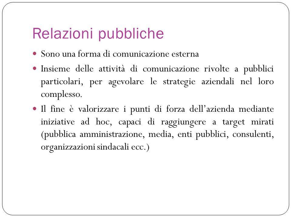 Sono una forma di comunicazione esterna Insieme delle attività di comunicazione rivolte a pubblici particolari, per agevolare le strategie aziendali n