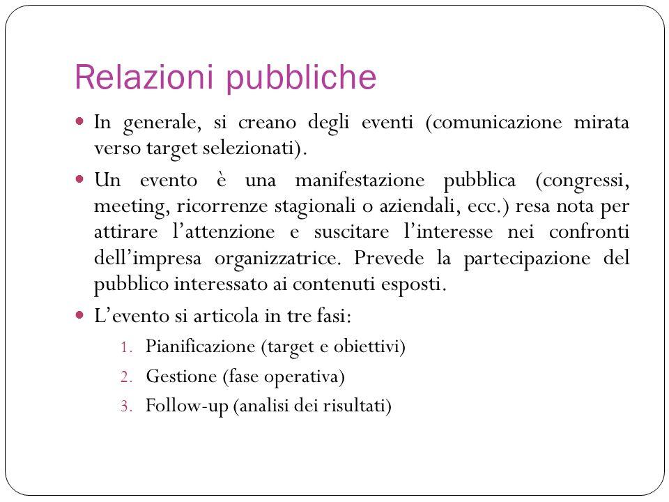 Relazioni pubbliche In generale, si creano degli eventi (comunicazione mirata verso target selezionati). Un evento è una manifestazione pubblica (cong