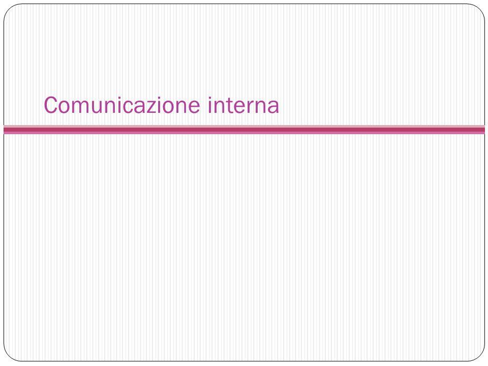 Comunicazione interna