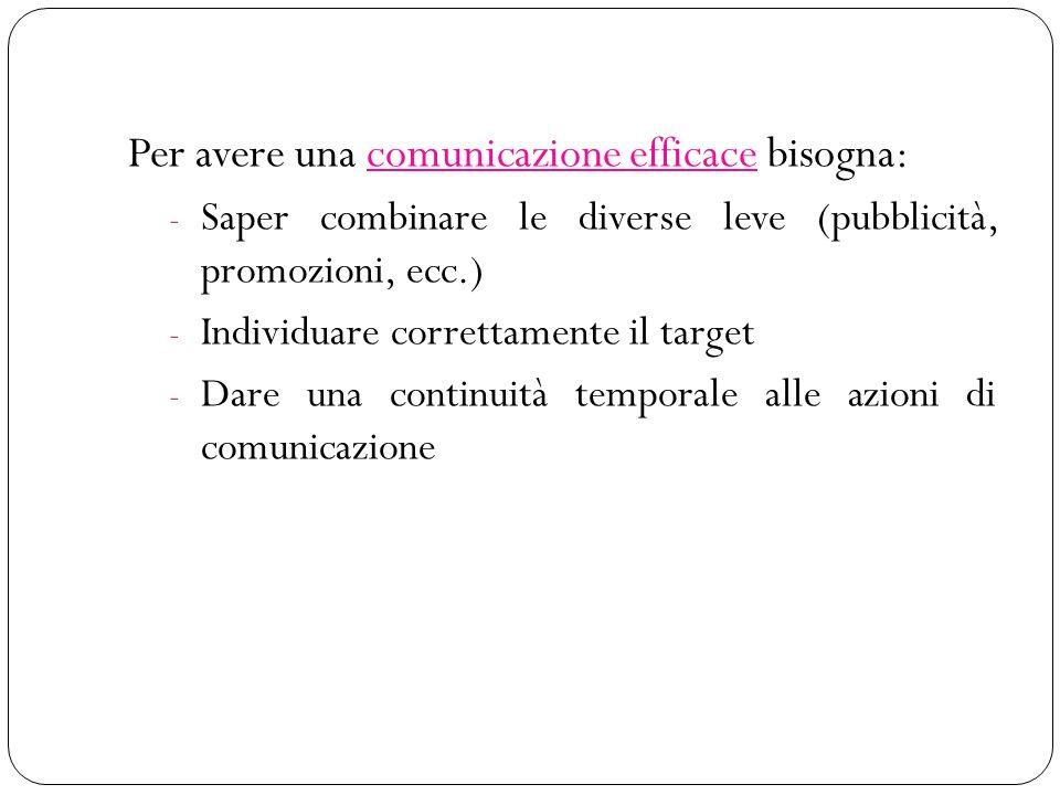 Per avere una comunicazione efficace bisogna: - Saper combinare le diverse leve (pubblicità, promozioni, ecc.) - Individuare correttamente il target -