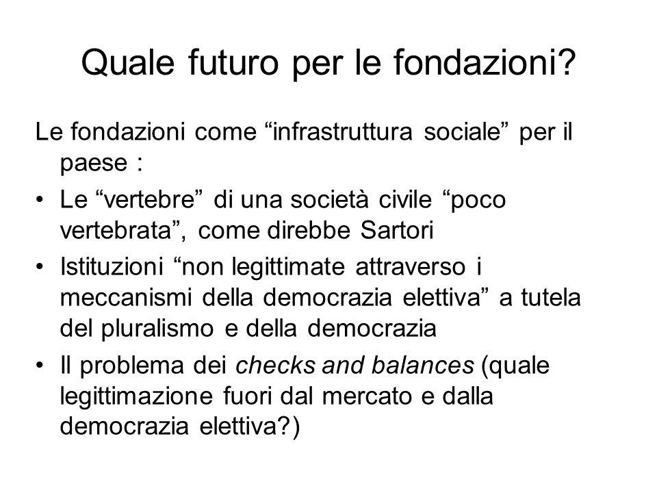 Quale futuro per le fondazioni.