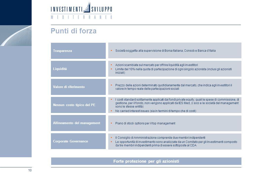 10 Società soggetta alla supervisione di Borsa Italiana, Consob e Banca dItalia Trasparenza Punti di forza Azioni scambiate sul mercato per offrire li