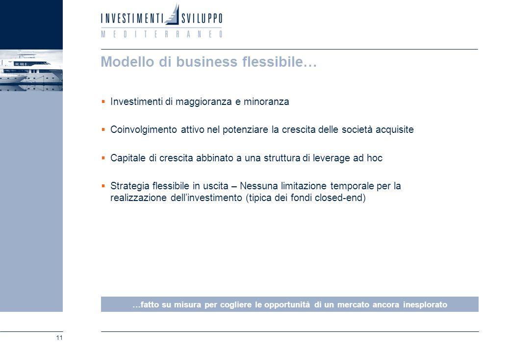 11 Modello di business flessibile… Investimenti di maggioranza e minoranza Coinvolgimento attivo nel potenziare la crescita delle società acquisite Ca