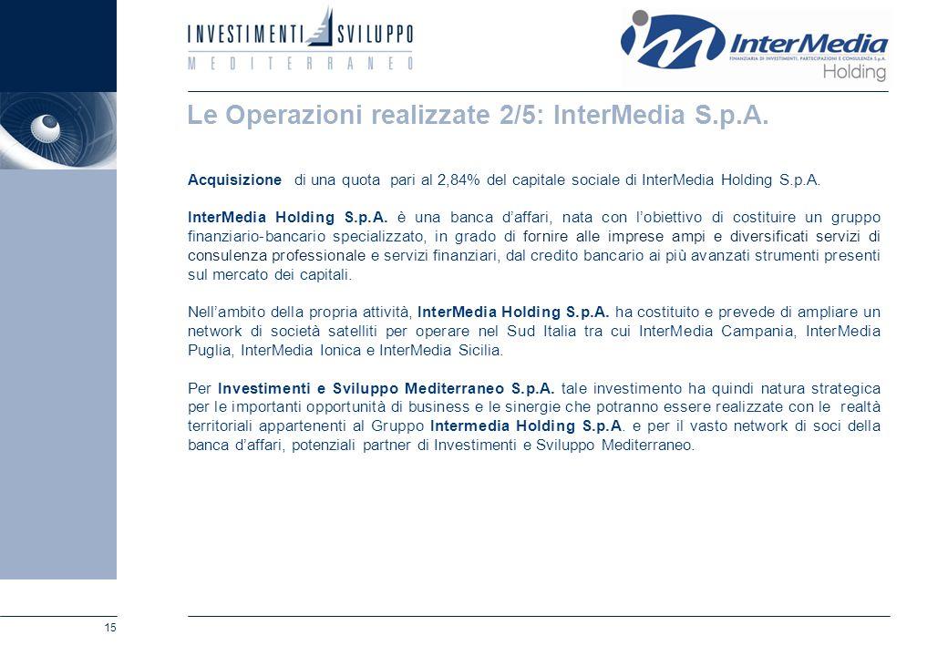 15 Le Operazioni realizzate 2/5: InterMedia S.p.A. Acquisizione di una quota pari al 2,84% del capitale sociale di InterMedia Holding S.p.A. InterMedi