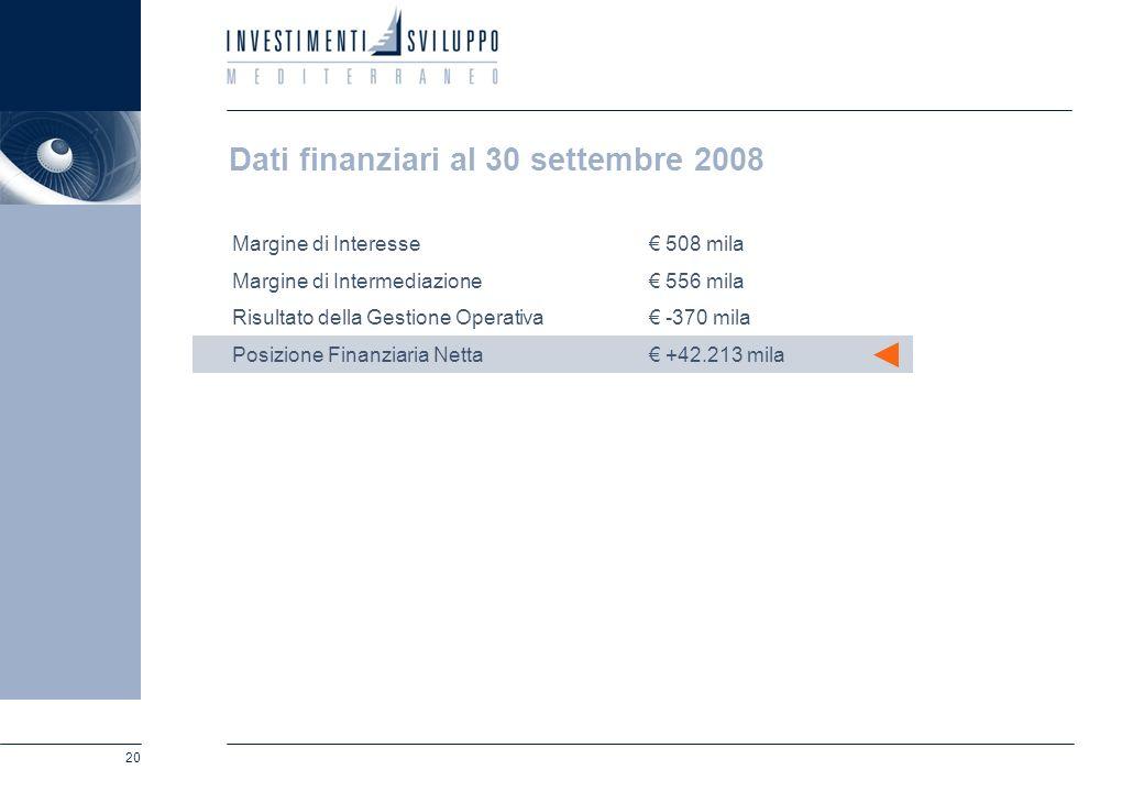 20 Margine di Interesse 508 mila Margine di Intermediazione 556 mila Risultato della Gestione Operativa -370 mila Posizione Finanziaria Netta +42.213
