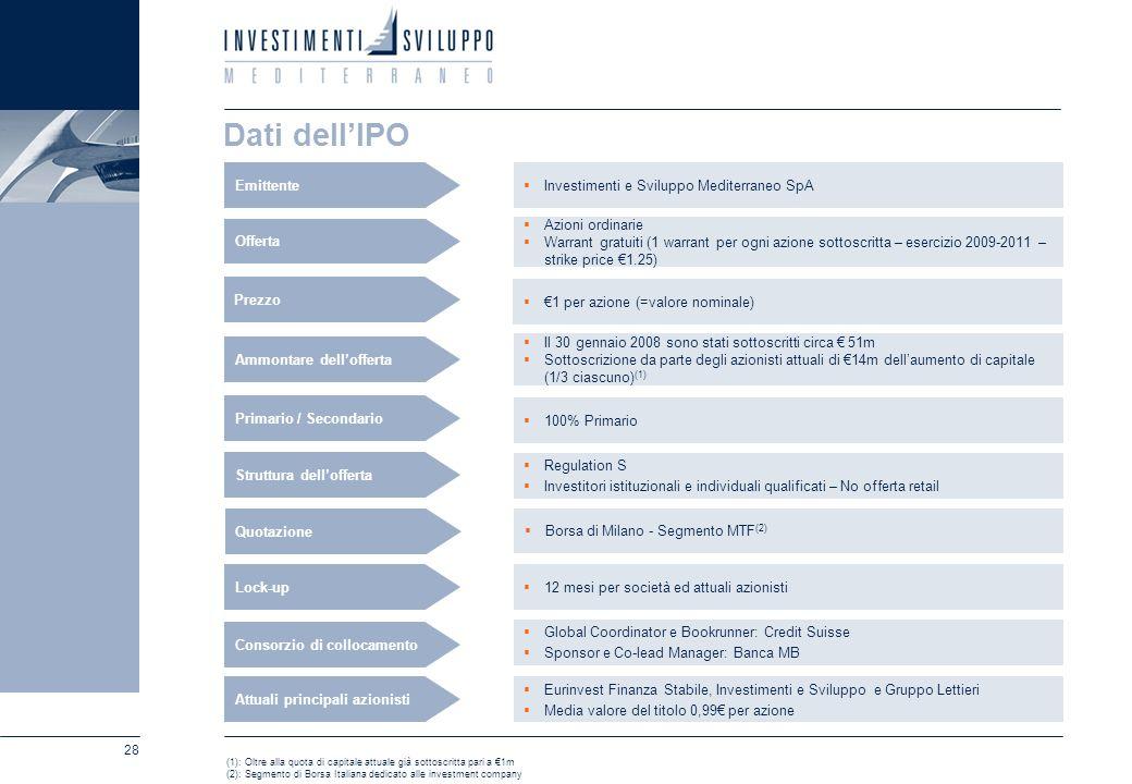 28 Dati dellIPO Emittente Investimenti e Sviluppo Mediterraneo SpA Offerta Azioni ordinarie Warrant gratuiti (1 warrant per ogni azione sottoscritta –