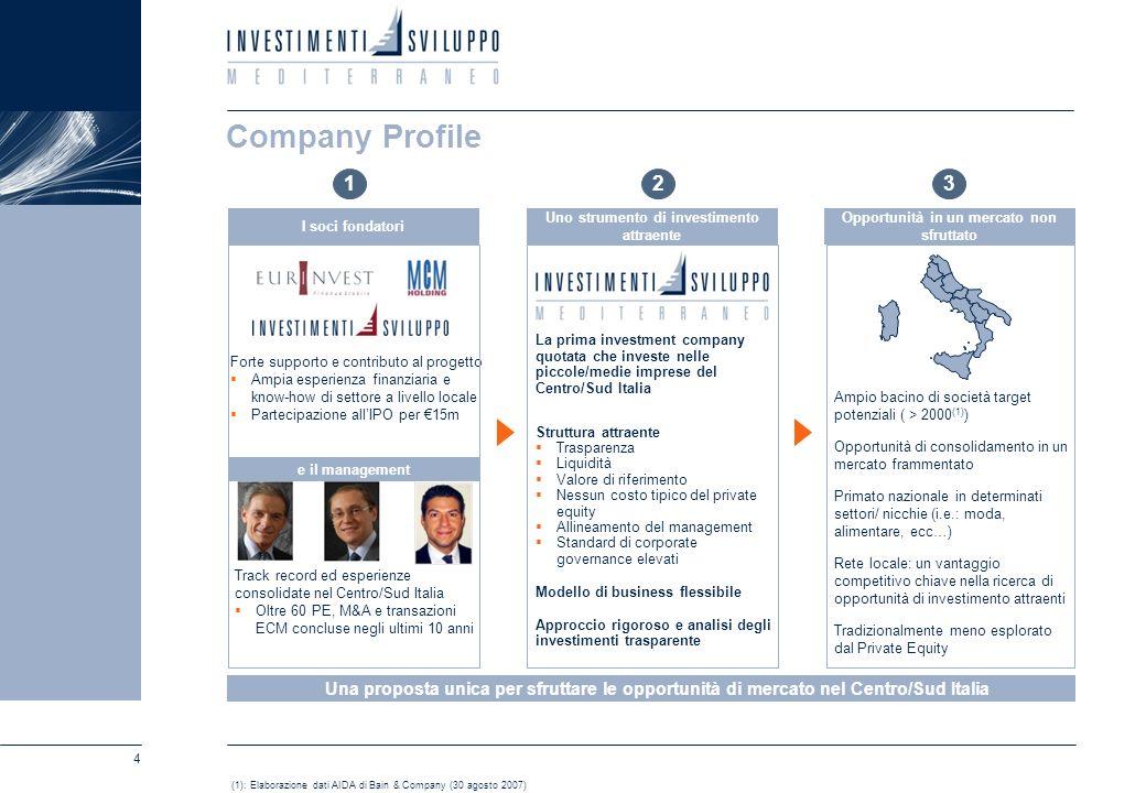 4 Company Profile La prima investment company quotata che investe nelle piccole/medie imprese del Centro/Sud Italia Struttura attraente Trasparenza Li