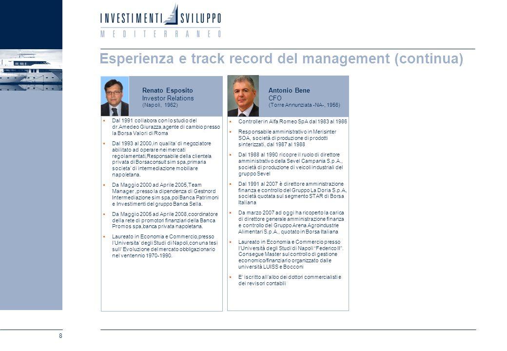 8 Controller in Alfa Romeo SpA dal 1983 al 1986 Responsabile amministrativo in Merisinter SOA, società di produzione di prodotti sinterizzati, dal 198