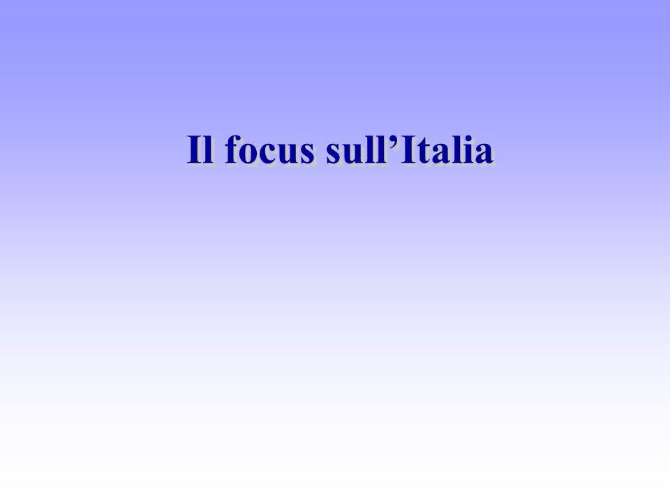 Il focus sullItalia