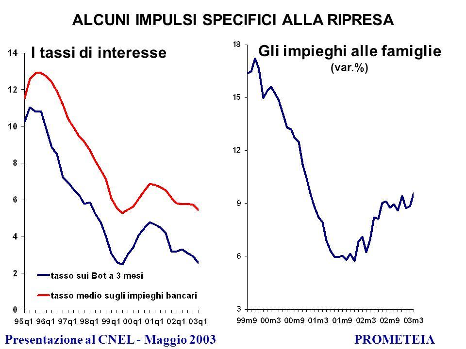 Presentazione al CNEL - Maggio 2003PROMETEIA ALCUNI IMPULSI SPECIFICI ALLA RIPRESA Gli impieghi alle famiglie (var.%) I tassi di interesse